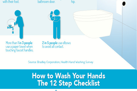 How Clean Do You Think You Are? Infographic