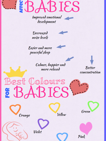 How colours affect babies Infographic