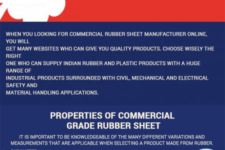 How Commercial Rubber Sheet Manufacturer Fulfills Industrial Needs? Infographic