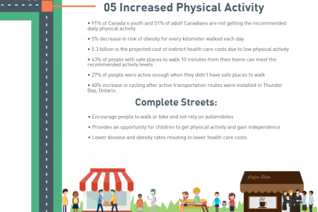 How Complete Streets Benefit the Local Economy Infographic