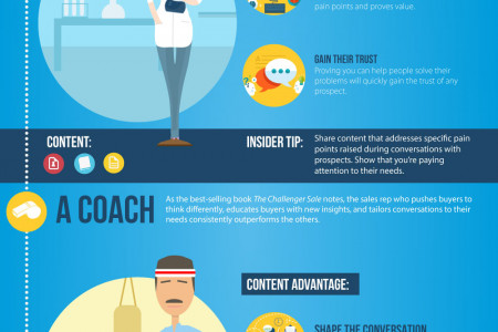 How Content Transforms Salespeople  Infographic