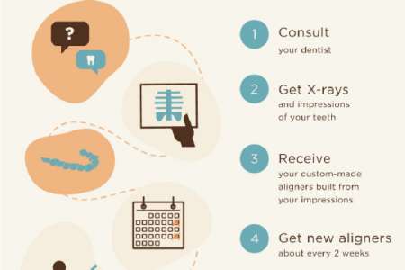How Cosmetic Dentistry Can Help You! Infographic