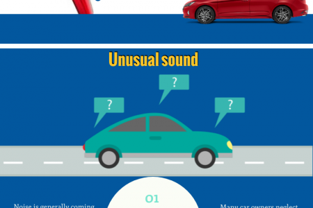 How Could you Recognize the Overfilling Transmission Fluid in Car Infographic