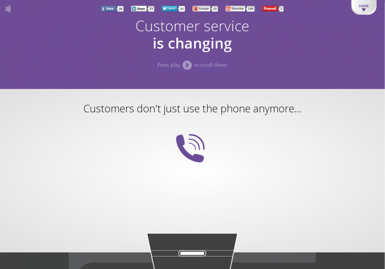 How Desk.com's Universal Inbox Improves Customer Service Infographic