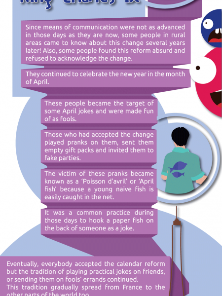 How did April Fools' Day begin? Infographic