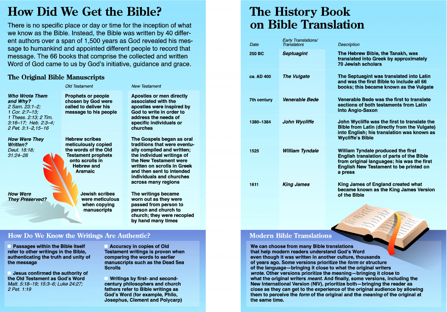 How Did We Get the Bible? Infographic