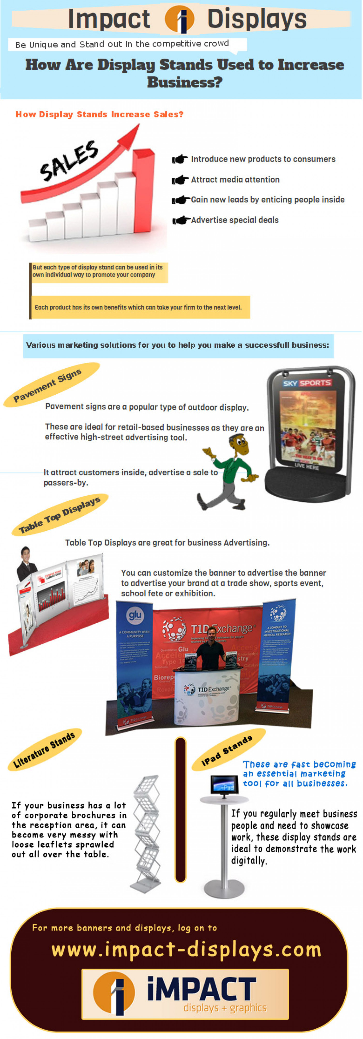How Display stands used to boost the business? Infographic