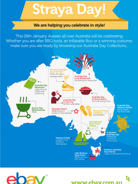 How Do Aussies Celebrate Australia Day? Infographic