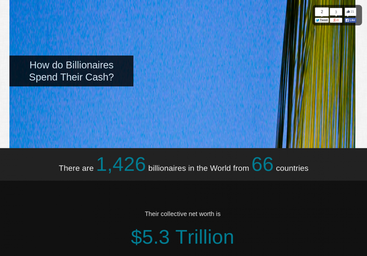 How Do Billionaires Spend Their Money? Infographic