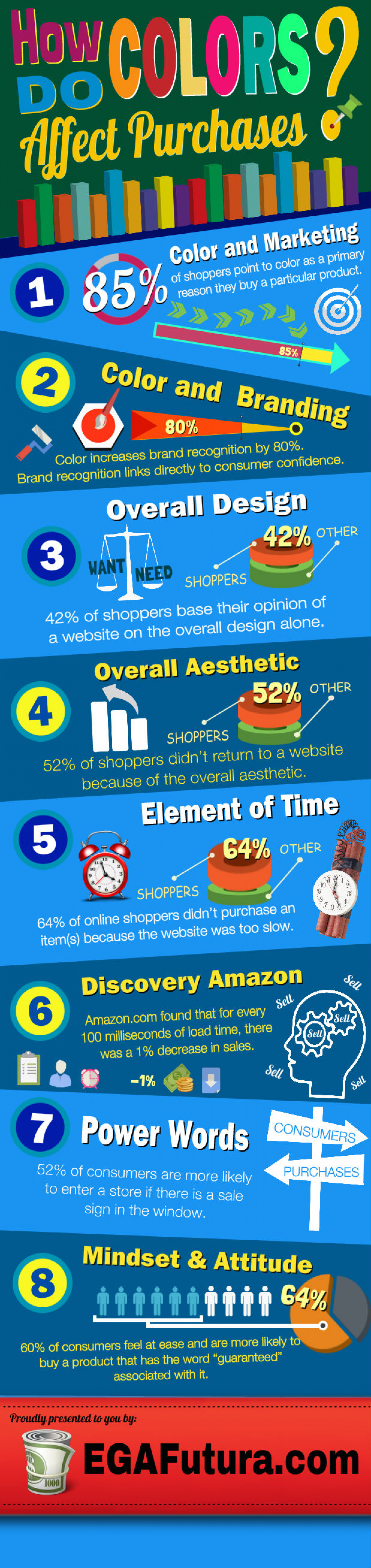 How do Colors Affect Purchases? | Visual.ly