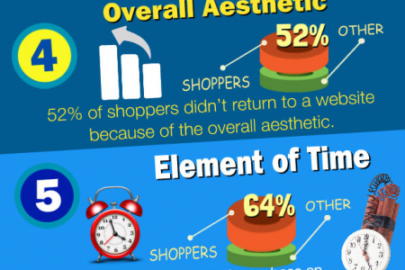 How do Colors Affect Purchases? Infographic