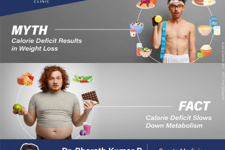 How do I know if I am losing fat or muscle? Infographic