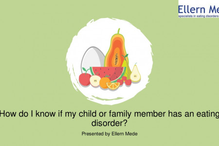 How do I know if my child or family member has an eating disorder? Infographic