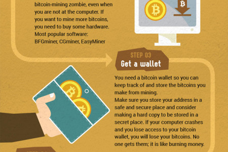 How Do I Start Mining Bitcoins? Infographic