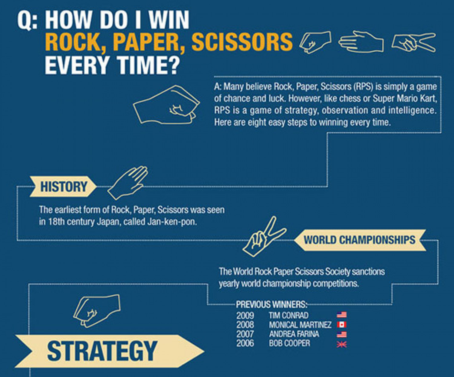 How Do I Win Rock, Paper, Scissors Every Time? Infographic