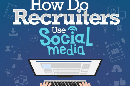 How Do Recruiters Use Social Media? Infographic