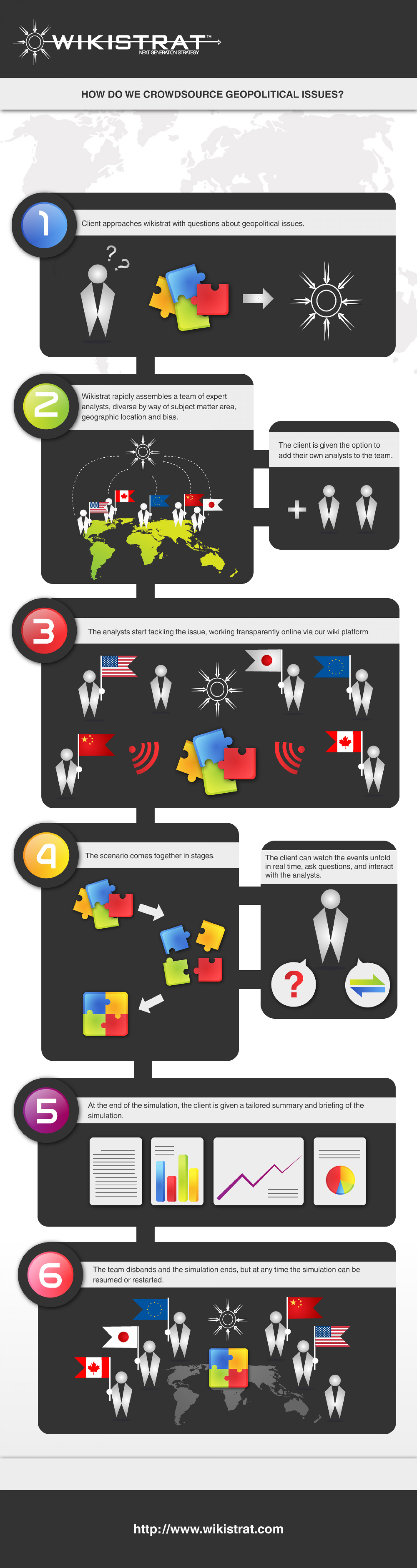 How Do We Crowdsource Geopolitical Issues? Infographic