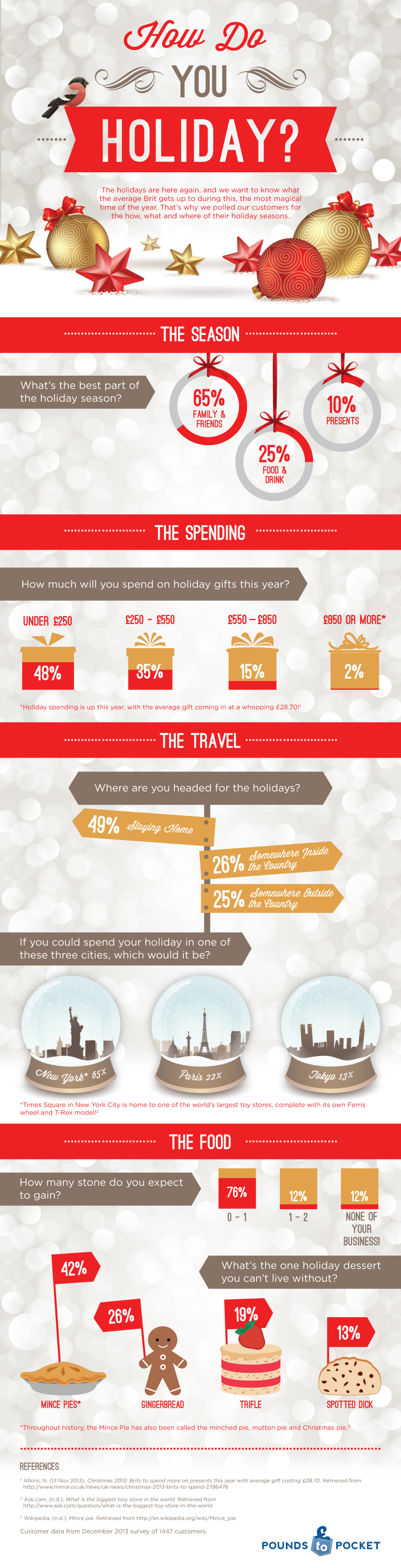 How do you holiday? Infographic