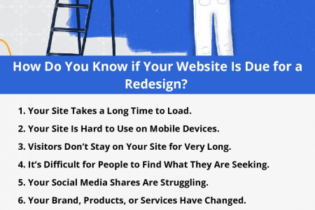 How Do You Know if Your Website Is Due for a Redesign?  Infographic