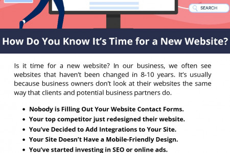 How Do You Know It's Time for a New Website? Infographic