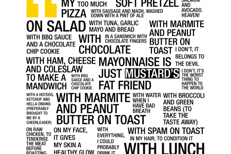 How do you like your Mustard? Infographic