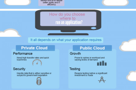 How do you manage Cloud environments effectively? Infographic
