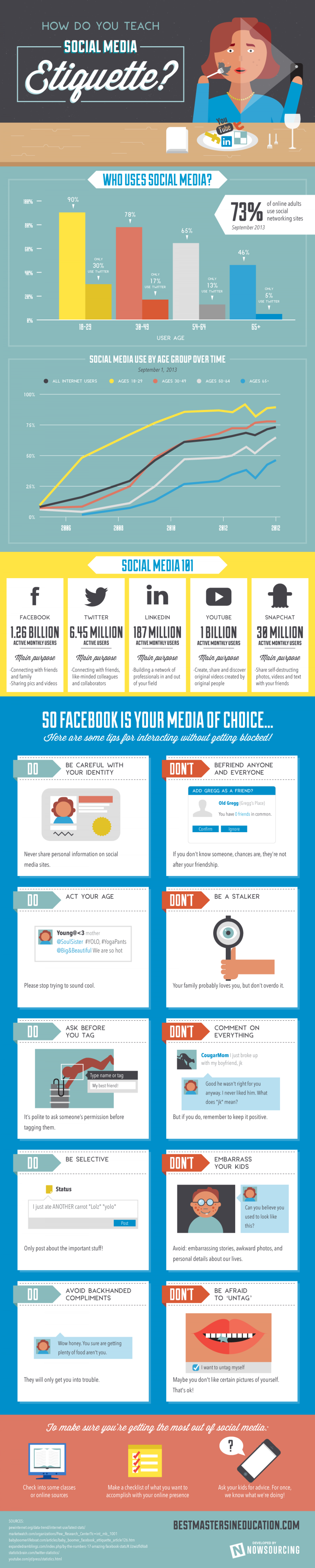 How Do You Teach Social Media Etiquette? Infographic