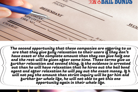 How does bail bond agencies work?  Infographic
