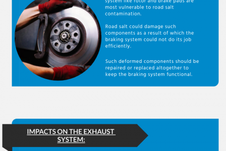 How does road salt affect the undercarriage of a car Infographic