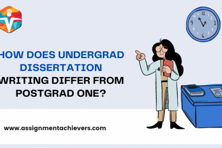 How Does Undergrad Dissertation Writing Differ from Postgrad One? Infographic