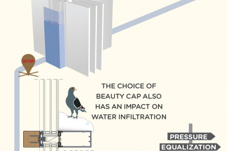 How Does Water Drain Out From a Curtain Wall? Infographic