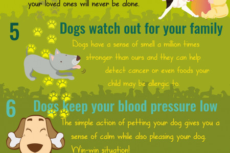 How Dogs Make You and Your Family Healthier Infographic