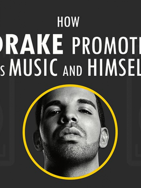 How Drake Promotes His Music And Himself Infographic