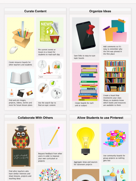 How Educators Use Pinterest Infographic