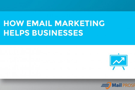 How Email Marketing Helps Businesses Infographic