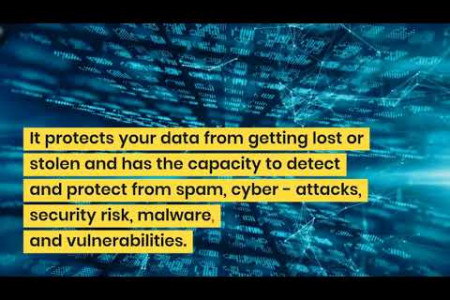How Endpoint Security Solutions Help in Protecting Your Device Infographic