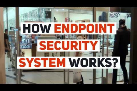 How Endpoint Security System in Dubai Works Infographic