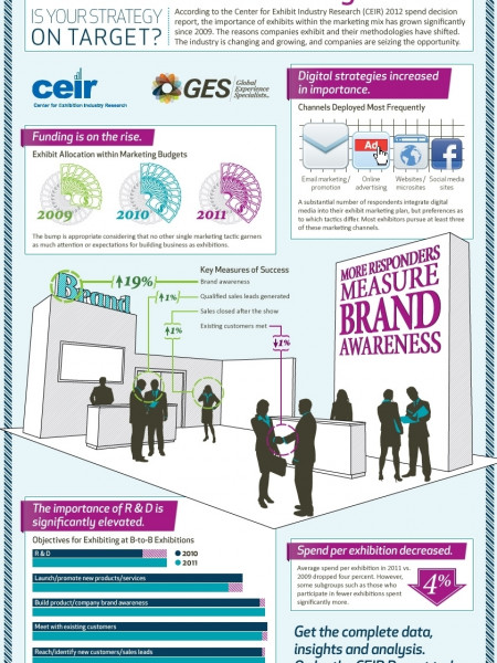 How Exhibitors are Boosting Business Infographic