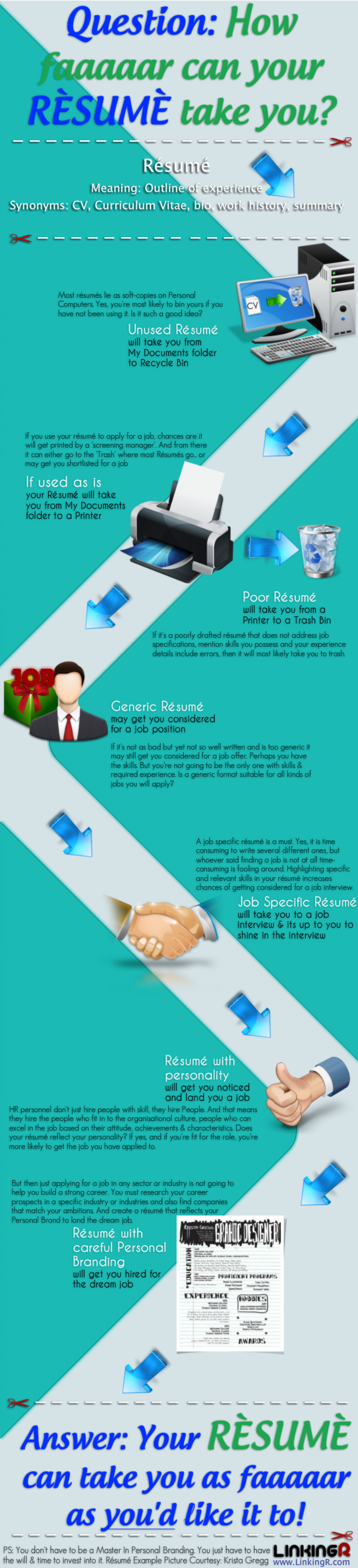 How faaaaar can your Résumé take you? Infographic