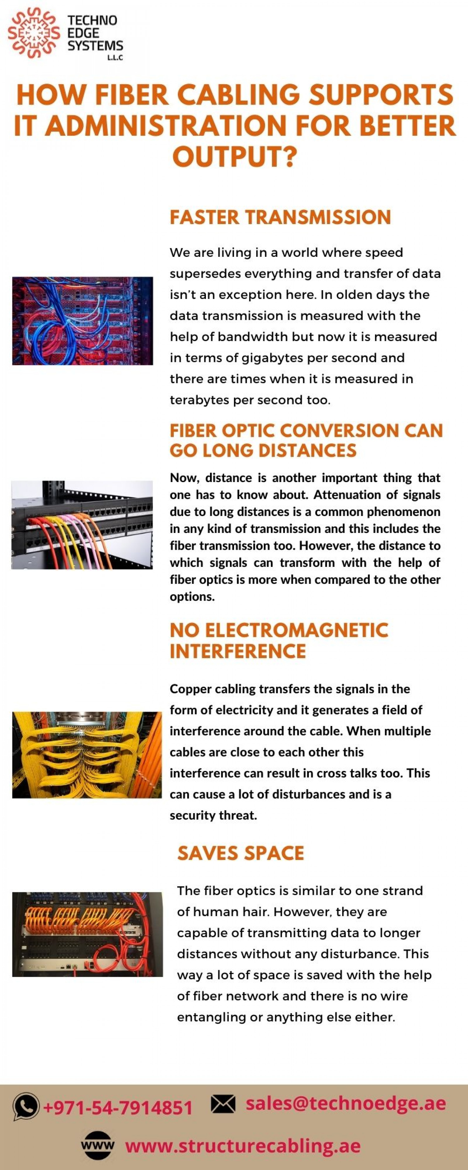 How Fiber Cabling Supports IT Administration for Better Output? Infographic