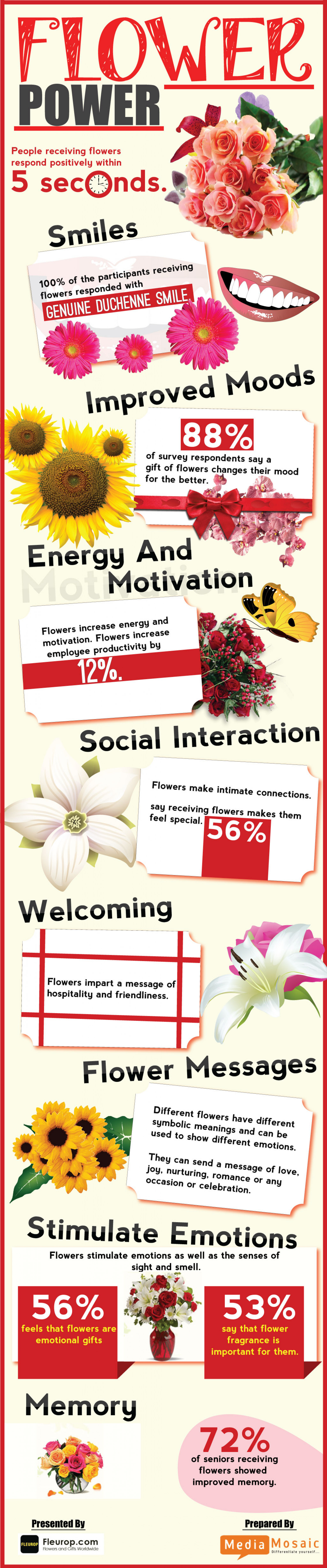 Flower Power Infographic