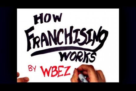 How Franchising Works: An illustrated guide Infographic