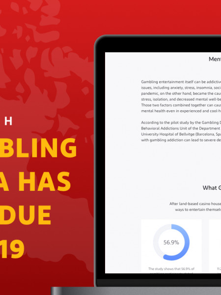 How Gambling in Canada has Changed due to COVID-19 Infographic