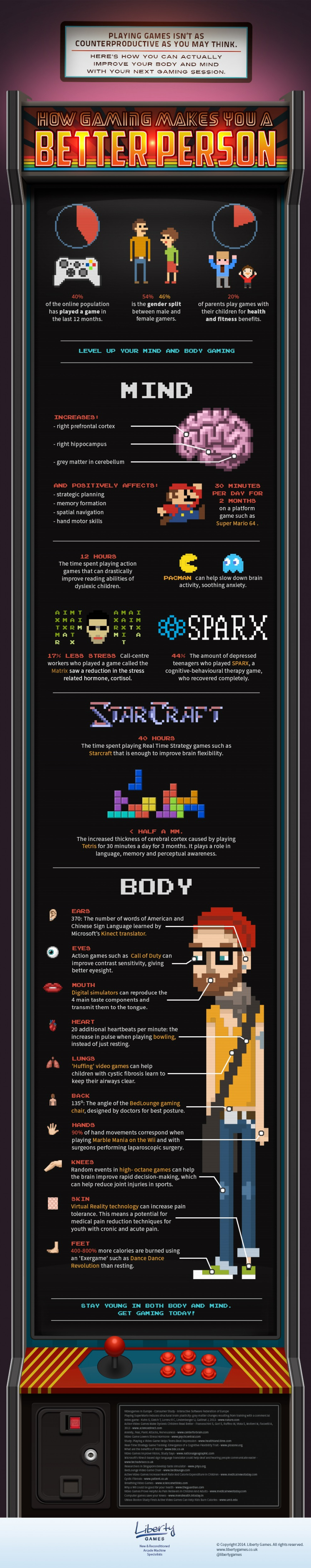 How Gaming Makes you a Better Person Infographic