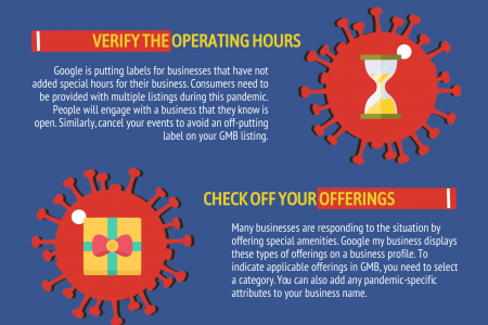 How Google My Business Can Help You During This Pandemic Infographic