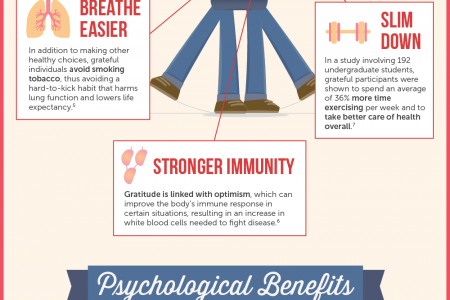 How Gratitude Affects the Human Body Infographic