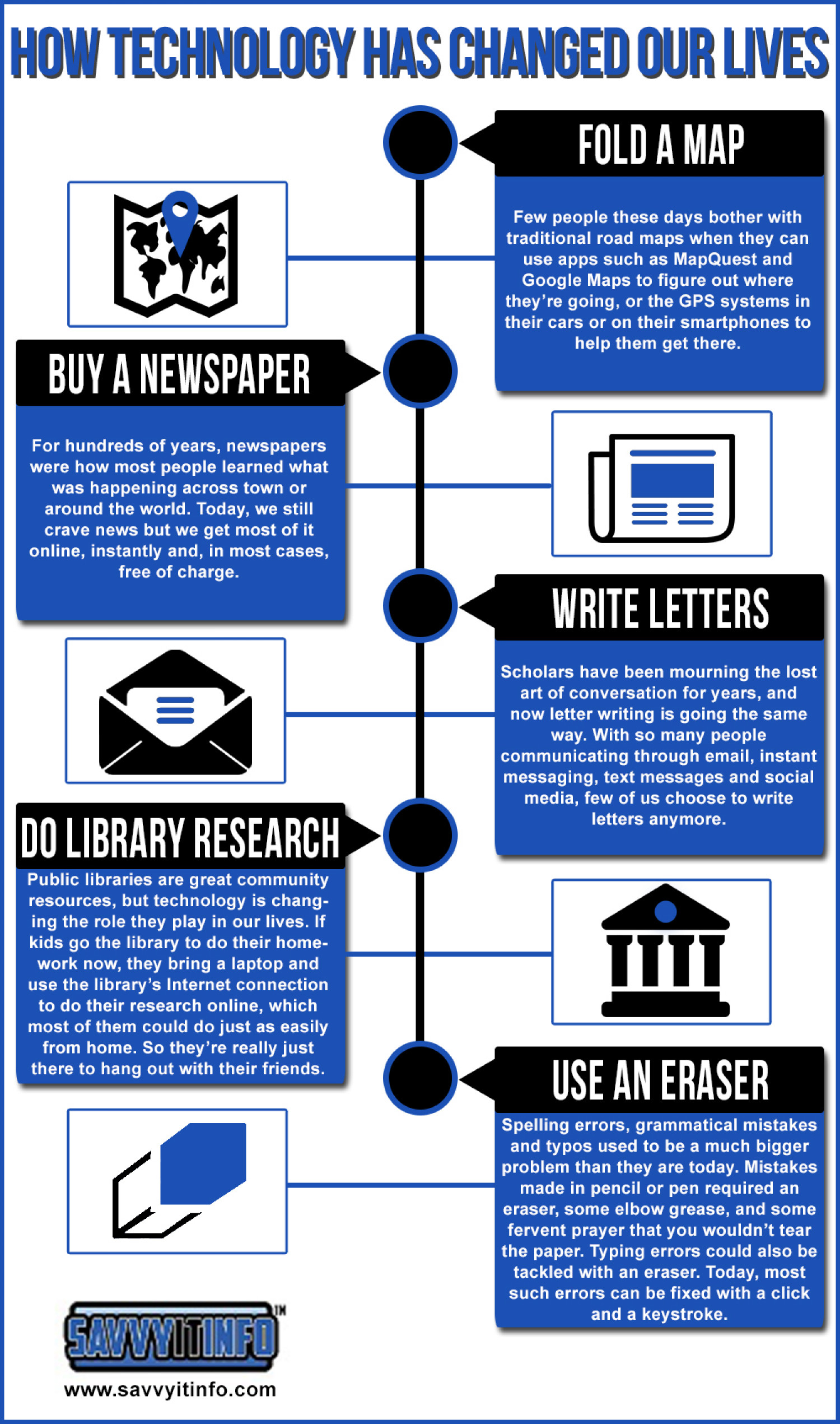 How has technology changed our lives? Infographic