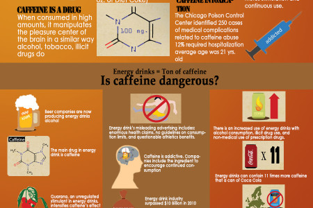 How healthy are energy drinks Infographic