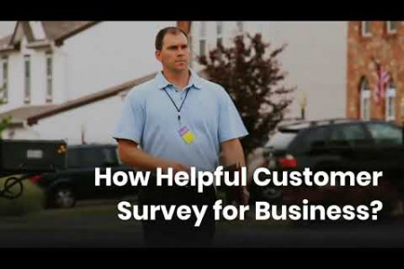 How Helpful Customer Survey for Business? Infographic