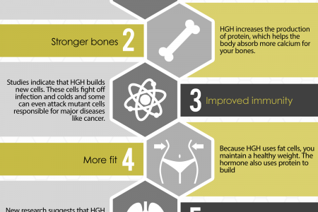 How HGH Impacts Your Body Infographic - BHRC Infographic